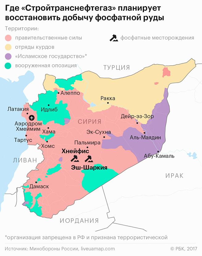 Сирия предложила «РЖД» восстановить сообщение сфосфатными месторождениями Пальмиры